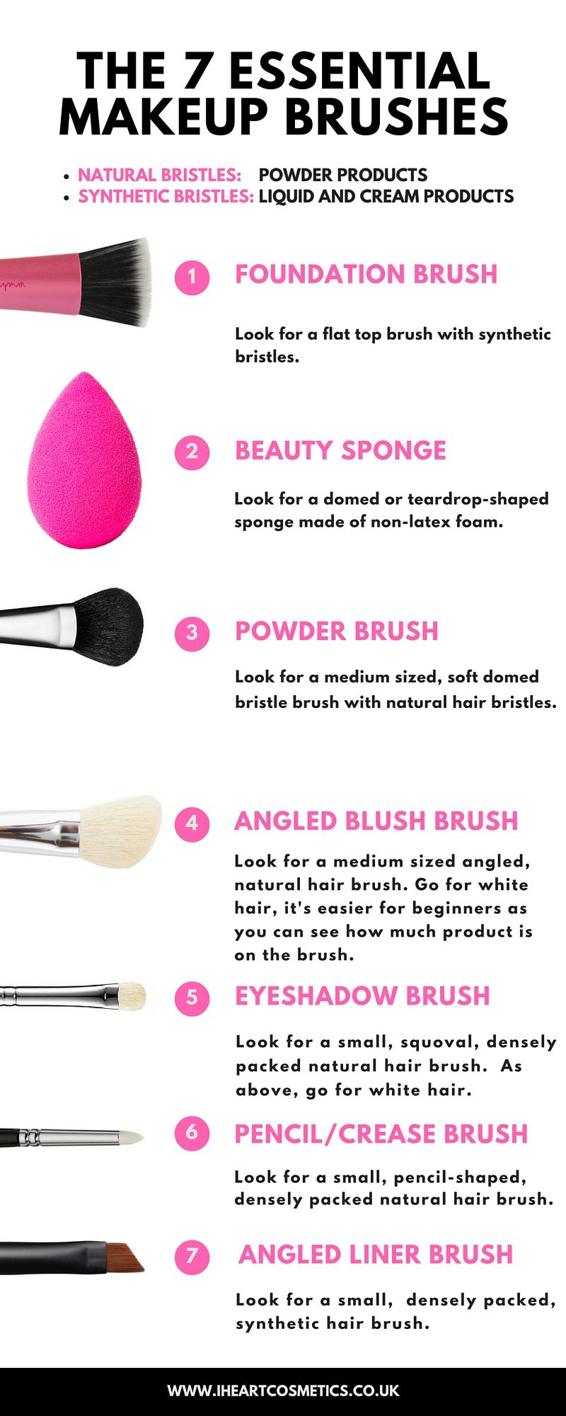 The 7 Essential Makeup Brushes - I Heart Cosmetics